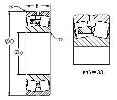 AST 23152MBW33 spherical roller bearings