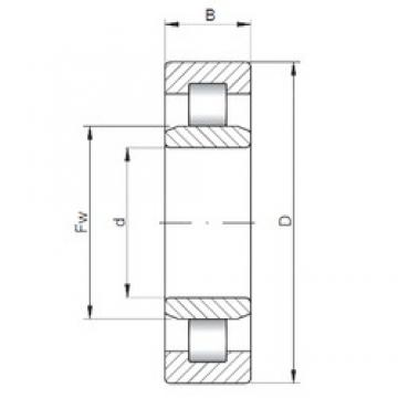 105 mm x 260 mm x 60 mm  ISO NU421 cylindrical roller bearings