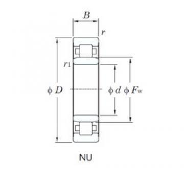 105 mm x 260 mm x 60 mm  KOYO NU421 cylindrical roller bearings