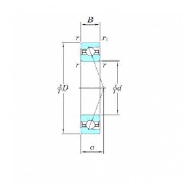 110 mm x 150 mm x 20 mm  KOYO HAR922CA angular contact ball bearings