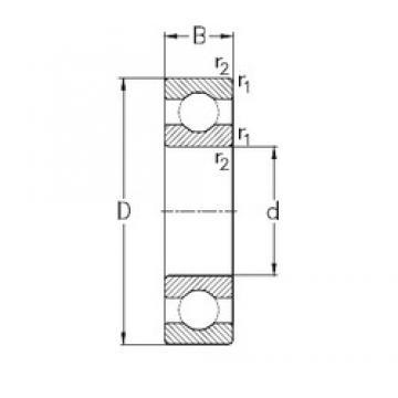 110 mm x 150 mm x 20 mm  NKE 61922 deep groove ball bearings