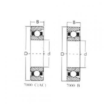 100 mm x 180 mm x 34 mm  Loyal 7220C angular contact ball bearings